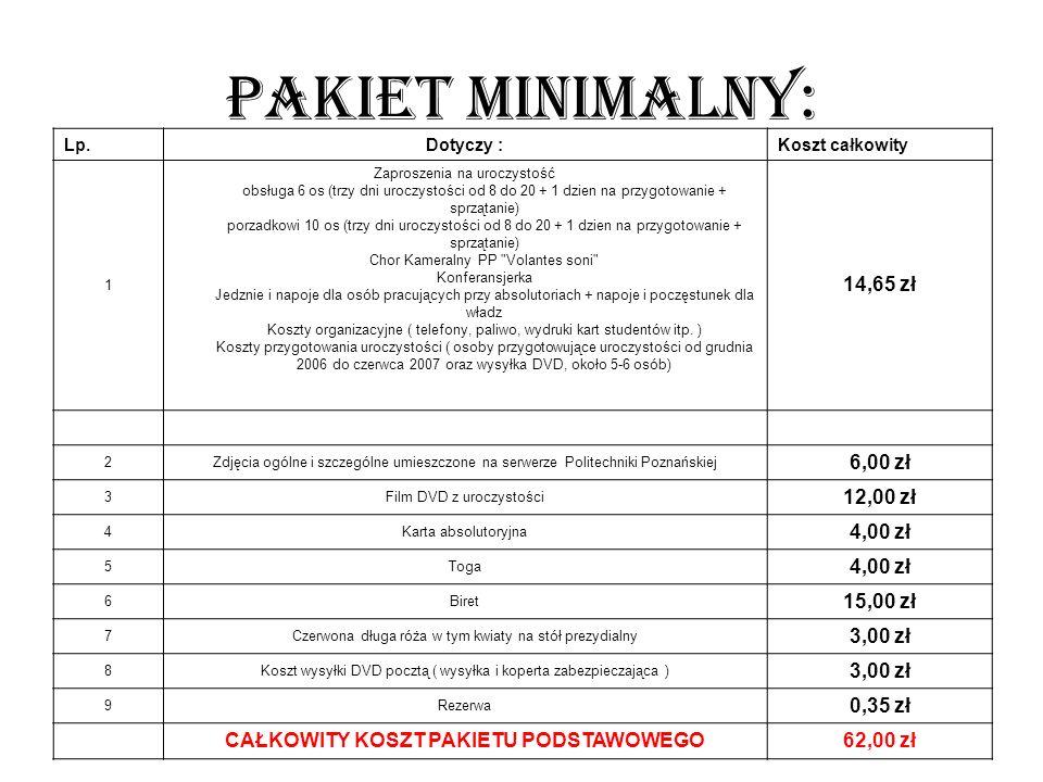 PAKIET MINIMALNY: Lp.Dotyczy :Koszt całkowity 1 Zaproszenia na uroczystość obsługa 6 os (trzy dni uroczystości od 8 do 20 + 1 dzien na przygotowanie + sprzątanie) porzadkowi 10 os (trzy dni uroczystości od 8 do 20 + 1 dzien na przygotowanie + sprzątanie) Chor Kameralny PP Volantes soni Konferansjerka Jedznie i napoje dla osób pracujących przy absolutoriach + napoje i poczęstunek dla władz Koszty organizacyjne ( telefony, paliwo, wydruki kart studentów itp.