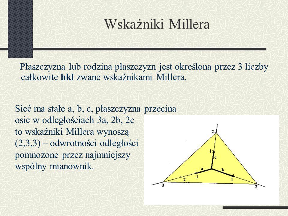 Wskaźniki Millera Płaszczyzna lub rodzina płaszczyzn jest określona przez 3 liczby całkowite hkl zwane wskaźnikami Millera. Sieć ma stałe a, b, c, pła