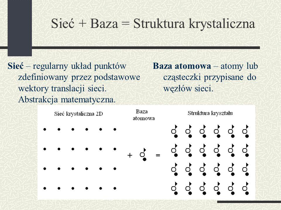 Sieć + Baza = Struktura krystaliczna Sieć – regularny układ punktów zdefiniowany przez podstawowe wektory translacji sieci. Abstrakcja matematyczna. B