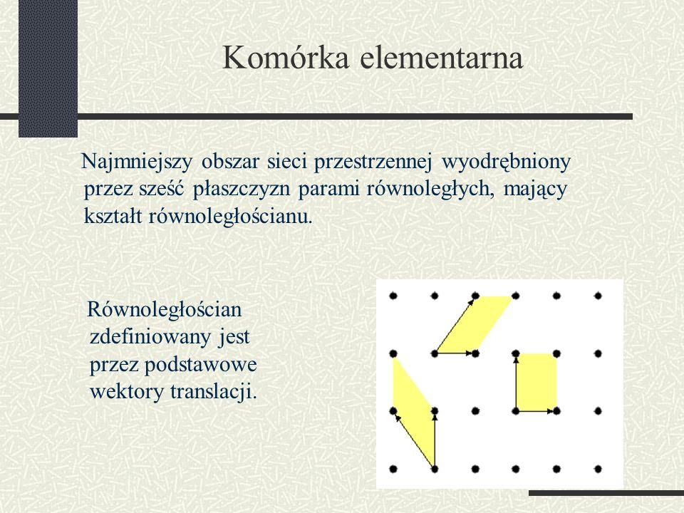 Komórka elementarna Najmniejszy obszar sieci przestrzennej wyodrębniony przez sześć płaszczyzn parami równoległych, mający kształt równoległościanu. R