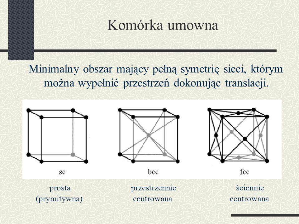 Komórka umowna Minimalny obszar mający pełną symetrię sieci, którym można wypełnić przestrzeń dokonując translacji. prosta przestrzennie ściennie (pry