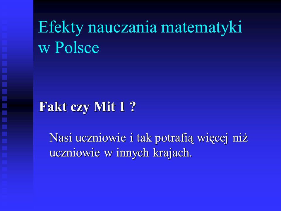 Efekty nauczania matematyki w Polsce Fakt czy Mit 1 ? Nasi uczniowie i tak potrafią więcej niż uczniowie w innych krajach.