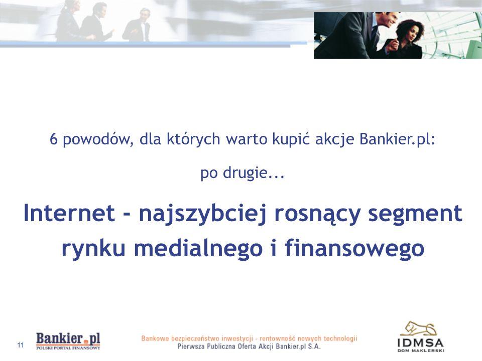 11 6 powodów, dla których warto kupić akcje Bankier.pl: po drugie... Internet - najszybciej rosnący segment rynku medialnego i finansowego