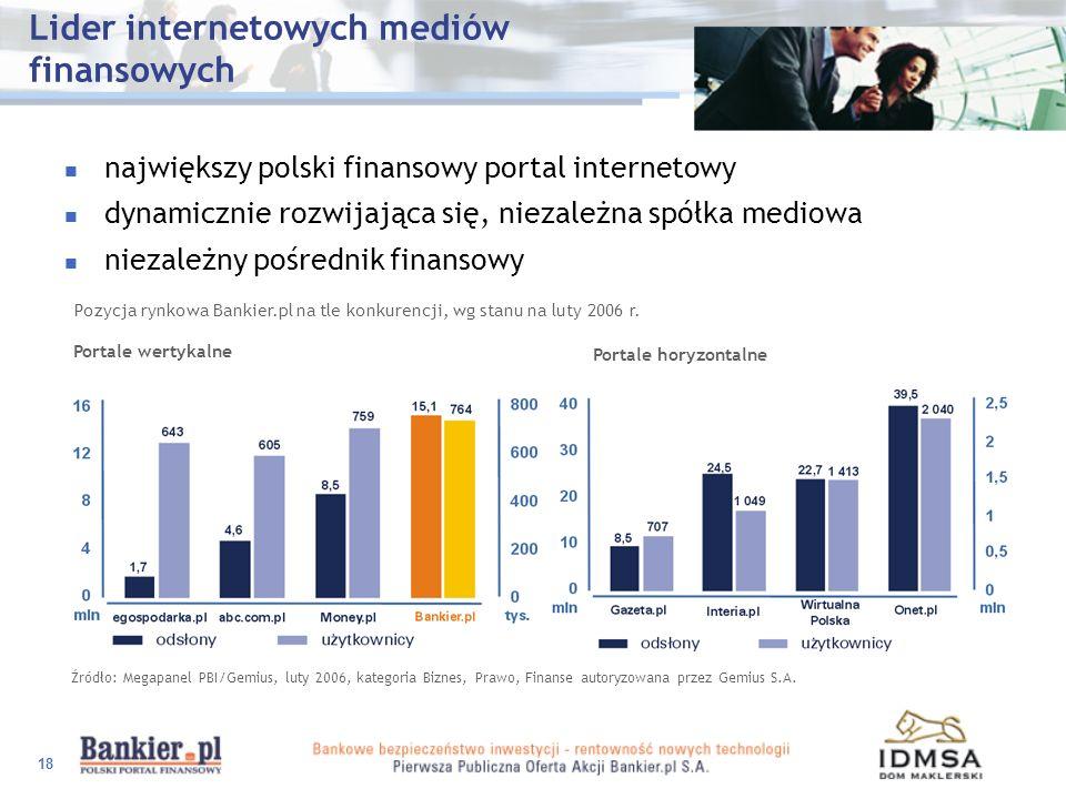 18 Lider internetowych mediów finansowych największy polski finansowy portal internetowy dynamicznie rozwijająca się, niezależna spółka mediowa niezal