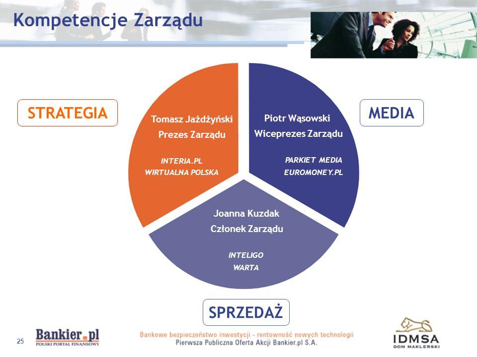 25 Kompetencje Zarządu STRATEGIAMEDIA SPRZEDAŻ Tomasz Jażdżyński Prezes Zarządu Piotr Wąsowski Wiceprezes Zarządu Joanna Kuzdak Członek Zarządu INTERI
