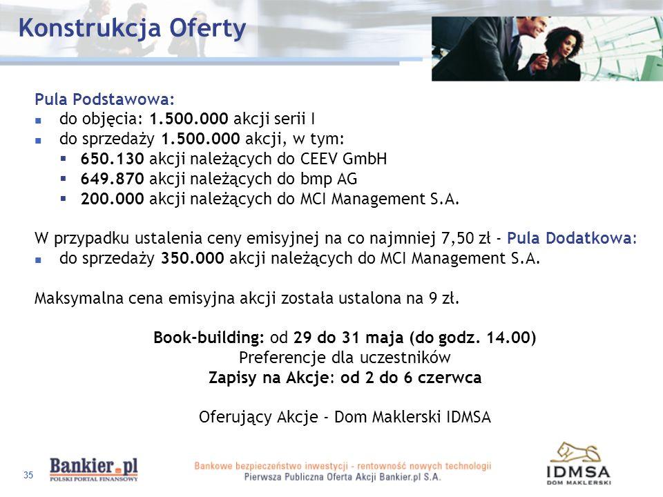 35 Konstrukcja Oferty Pula Podstawowa: do objęcia: 1.500.000 akcji serii I do sprzedaży 1.500.000 akcji, w tym: 650.130 akcji należących do CEEV GmbH