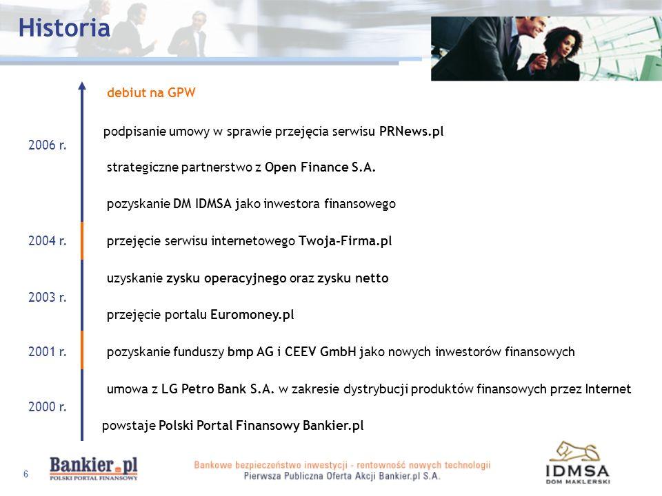 37 Strategia rozwoju firmy Cel strategiczny - maksymalizacja wartości Spółki dalszy dynamiczny wzrost znaczenia portalu poprzez budowę nowych serwisów, przejęcia innych podmiotów i działania marketingowe rozwój działalności reklamowej Bankier.pl poprzez maksymalne wykorzystanie szybkiego rozwoju rynku reklamy internetowej na świecie w Polsce rozszerzenie oferty w zakresie pośrednictwa finansowego w Internecie poprzez budowę nowych usług i przejęcia innych podmiotów szybki rozwój przychodów z doradztwa finansowego dzięki współpracy z Open Finance S.A.