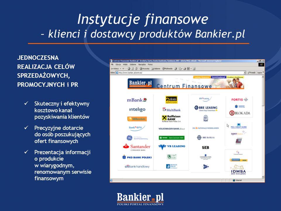 JEDNOCZESNA REALIZACJA CELÓW SPRZEDAŻOWYCH, PROMOCYJNYCH i PR Instytucje finansowe – klienci i dostawcy produktów Bankier.pl Skuteczny i efektywny kosztowo kanał pozyskiwania klientów Precyzyjne dotarcie do osób poszukujących ofert finansowych Prezentacja informacji o produkcie w wiarygodnym, renomowanym serwisie finansowym Logotypy najważniejszych partnerów www.bankier.pl/cf/
