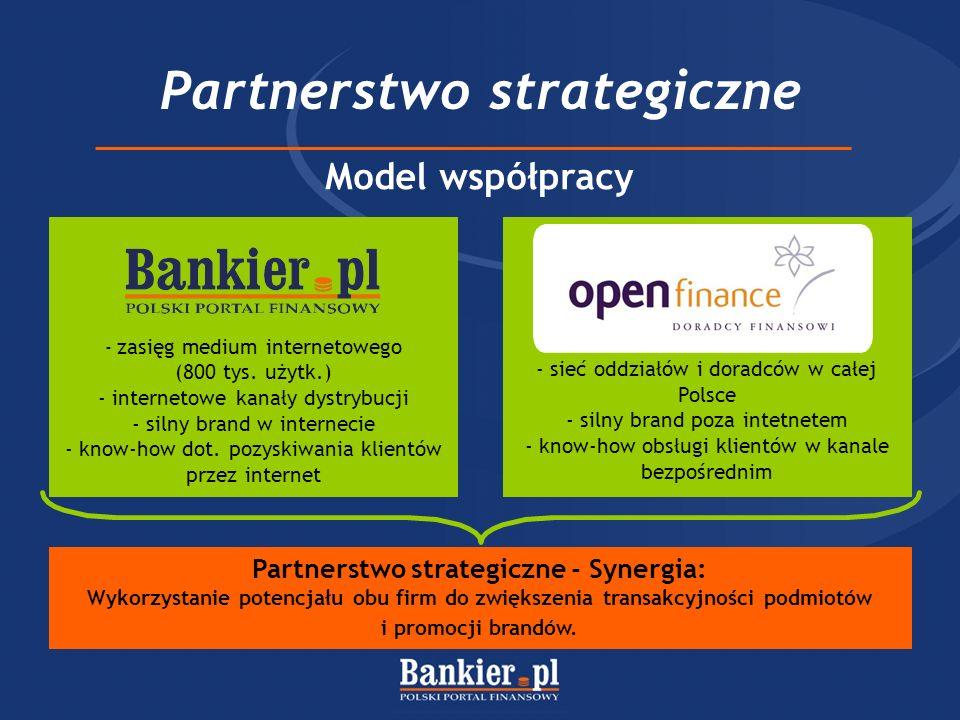 Partnerstwo strategiczne - zasięg medium internetowego (800 tys. użytk.) - internetowe kanały dystrybucji - silny brand w internecie - know-how dot. p