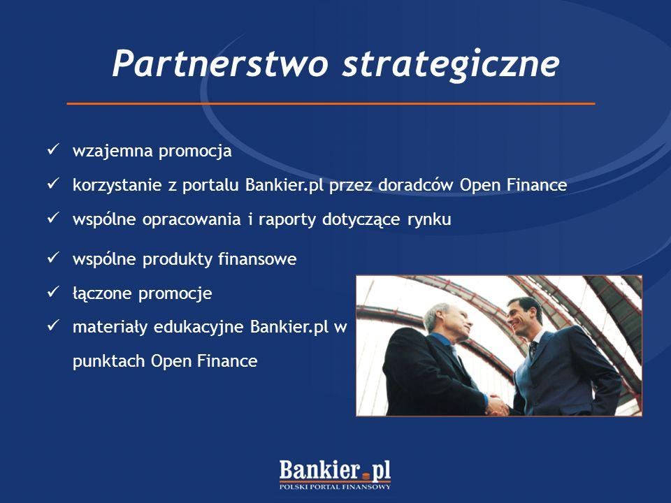 Partnerstwo strategiczne wspólne produkty finansowe łączone promocje materiały edukacyjne Bankier.pl w punktach Open Finance wzajemna promocja korzyst