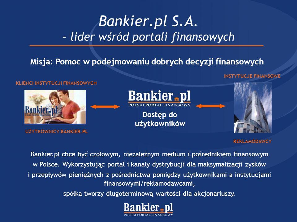 Bankier.pl S.A. – lider wśród portali finansowych UŻYTKOWNICY BANKIER.PL REKLAMODAWCY KLIENCI INSTYTUCJI FINANSOWYCH INSTYTUCJE FINANSOWE Bankier.pl c