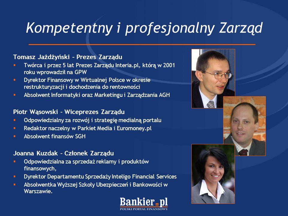 Wsparcie doświadczonych akcjonariuszy Akcjonariusze Bankier.pl S.A.