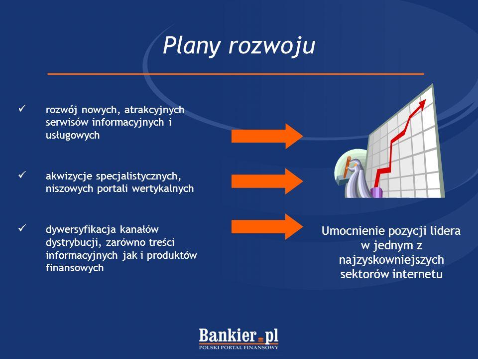 Bankier.pl S.A.ul. Świdnicka 13, 50-066 Wrocław tel.