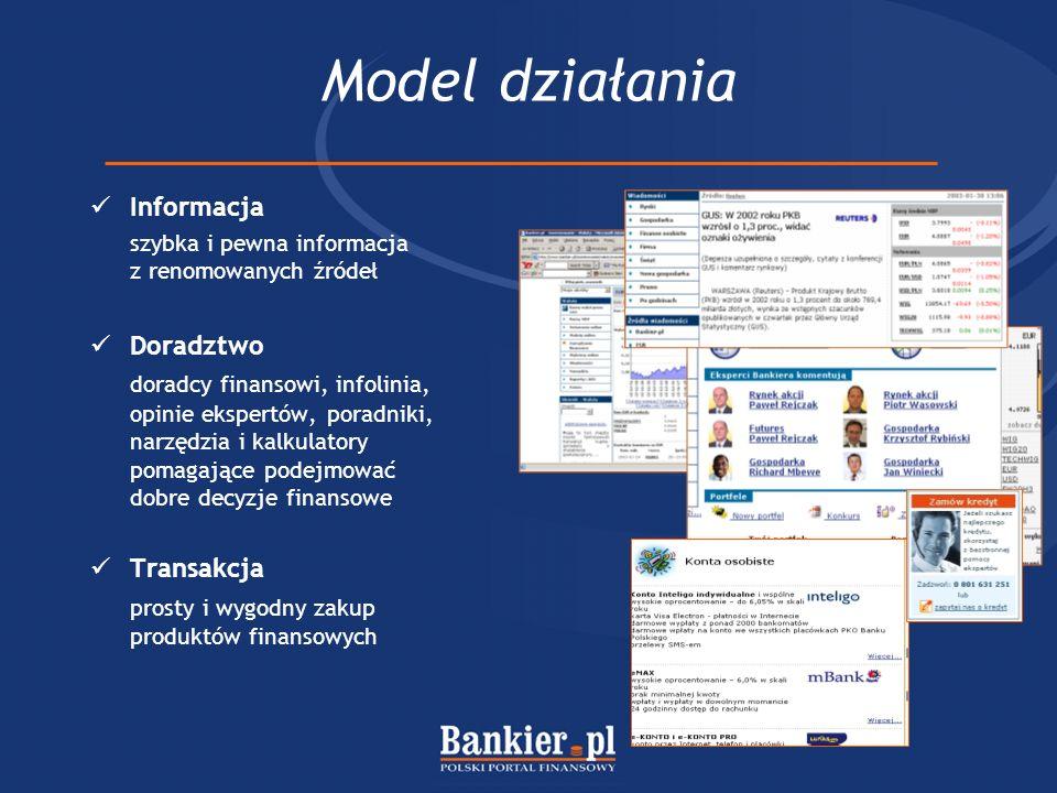 Podział tematyczny portalu Bankier.pl Wiadomości Najświeższe wiadomości gospodarcze i finansowe.