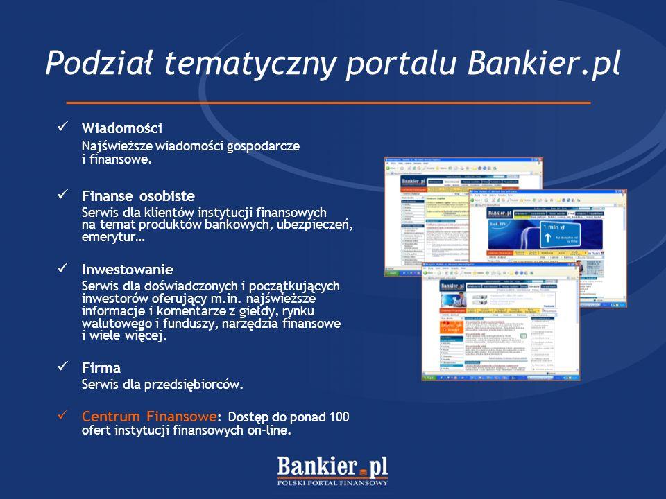 Bankier.pl dla reklamodawców Czołowy serwis internetowy w kategorii Biznes/Finanse/Prawo Dobrze sprofilowana, atrakcyjna dla reklamodawców grupa docelowa wysoki poziom cendla reklamodawców Pełen zakres form reklamy internetowej do dyspozycji naszych klientów