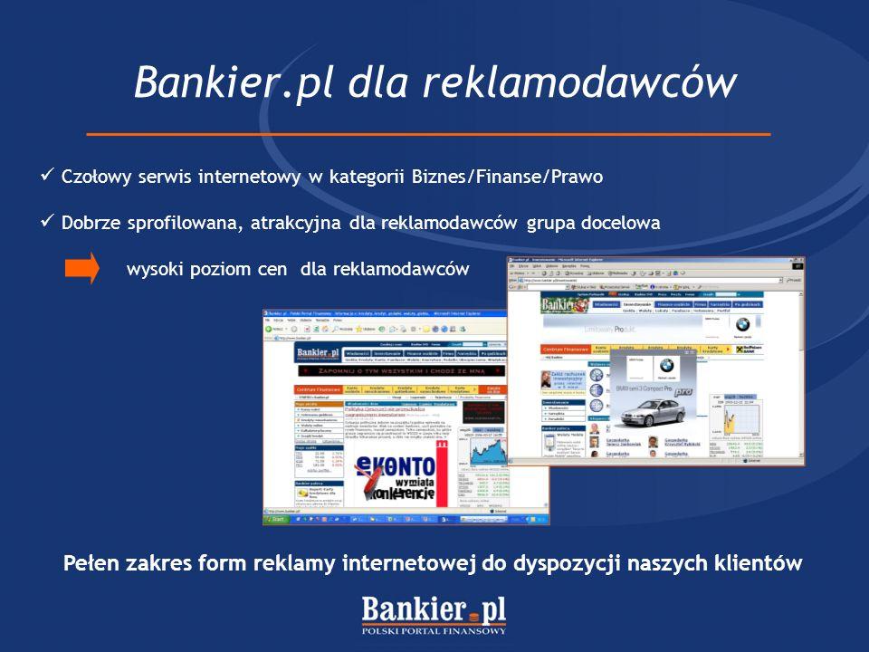 Bankier.pl dla reklamodawców Czołowy serwis internetowy w kategorii Biznes/Finanse/Prawo Dobrze sprofilowana, atrakcyjna dla reklamodawców grupa docel