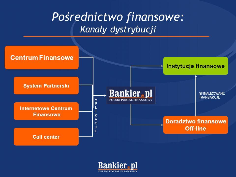 Centrum Finansowe W jednym miejscu: ponad 100 produktów i usług finansowych, blisko 40 partnerskich instytucji finansowych.