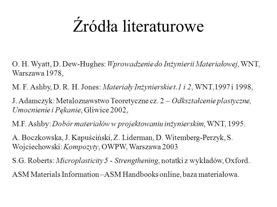 Źródła literaturowe O. H. Wyatt, D. Dew-Hughes: Wprowadzenie do Inżynierii Materiałowej, WNT, Warszawa 1978, M. F. Ashby, D. R. H. Jones: Materiały In