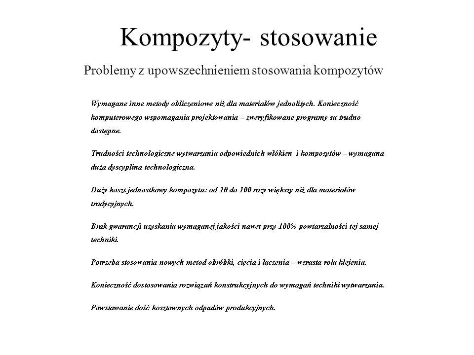 Kompozyty- stosowanie Problemy z upowszechnieniem stosowania kompozytów