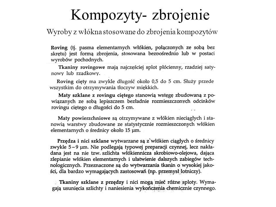 Wyroby z włókna stosowane do zbrojenia kompozytów