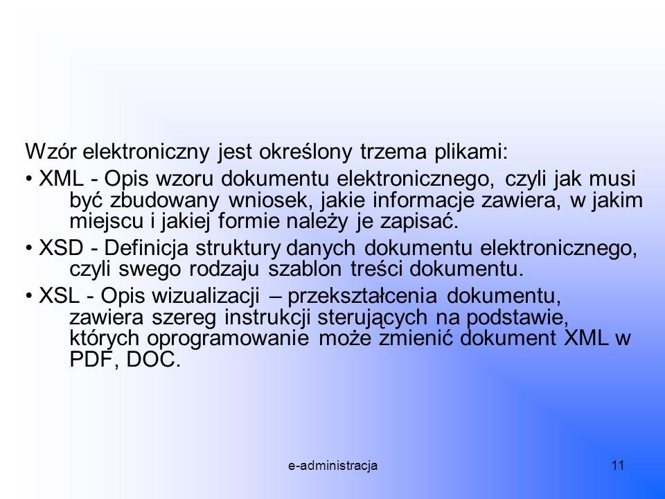 e-administracja11 Wzór elektroniczny jest określony trzema plikami: XML - Opis wzoru dokumentu elektronicznego, czyli jak musi być zbudowany wniosek,