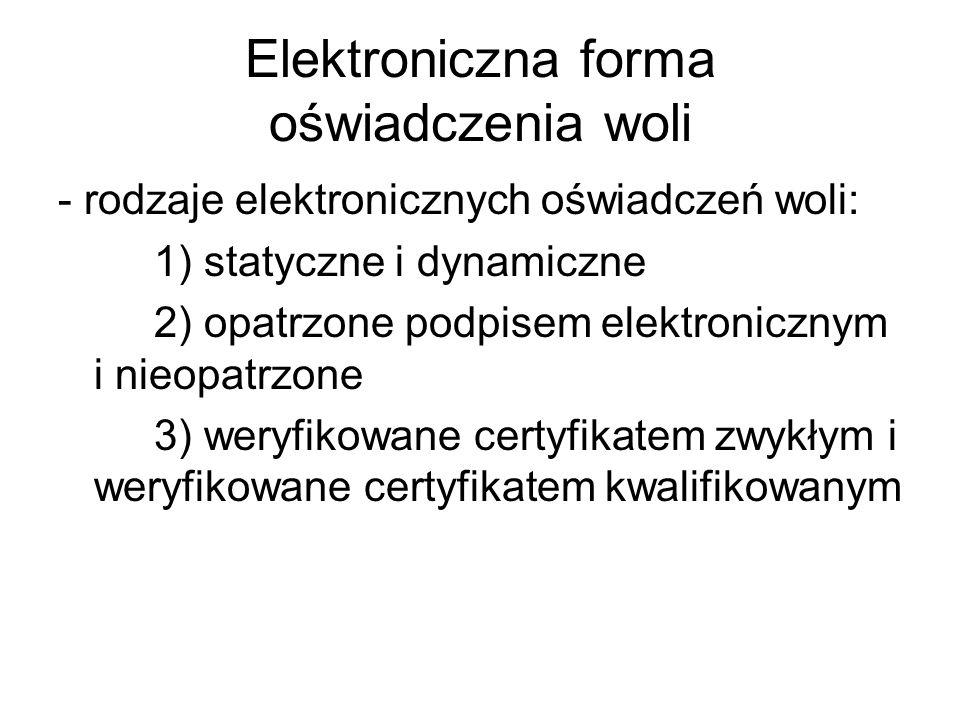 Elektroniczna forma oświadczenia woli - znaczenie podpisu elektronicznego - wykładnia elektronicznego oświadczenia woli - moment dojścia elektronicznego oświadczenia woli do adresata