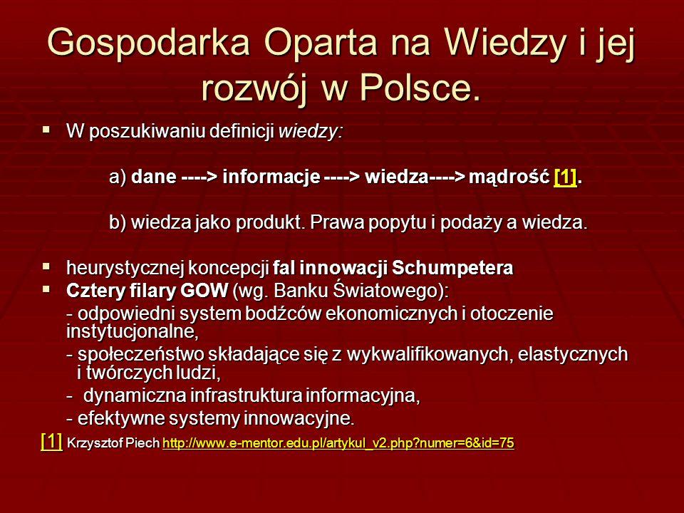 Gospodarka Oparta na Wiedzy i jej rozwój w Polsce. W poszukiwaniu definicji wiedzy: W poszukiwaniu definicji wiedzy: a) dane ----> informacje ----> wi