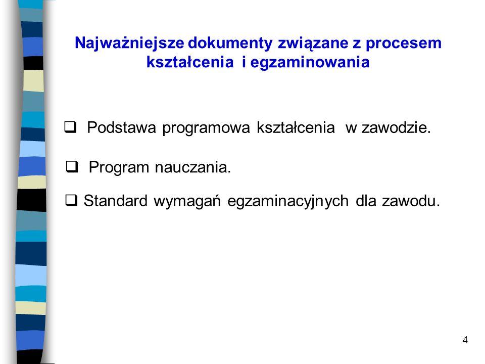 4 Najważniejsze dokumenty związane z procesem kształcenia i egzaminowania Podstawa programowa kształcenia w zawodzie.