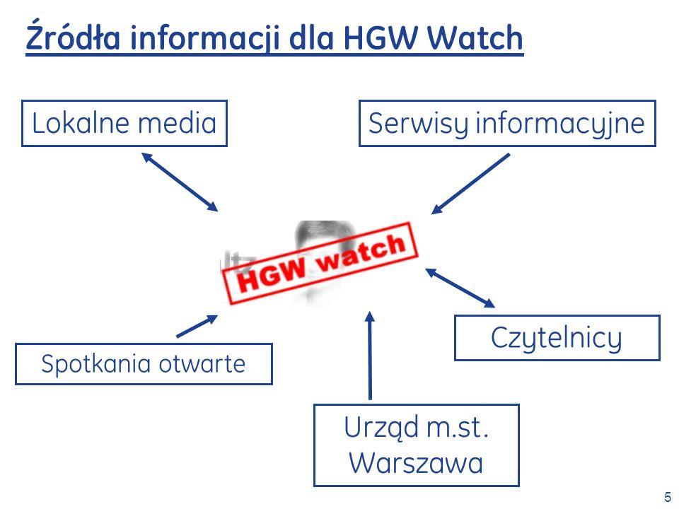 5 Źródła informacji dla HGW Watch Lokalne media Czytelnicy Spotkania otwarte Serwisy informacyjne Urząd m.st. Warszawa