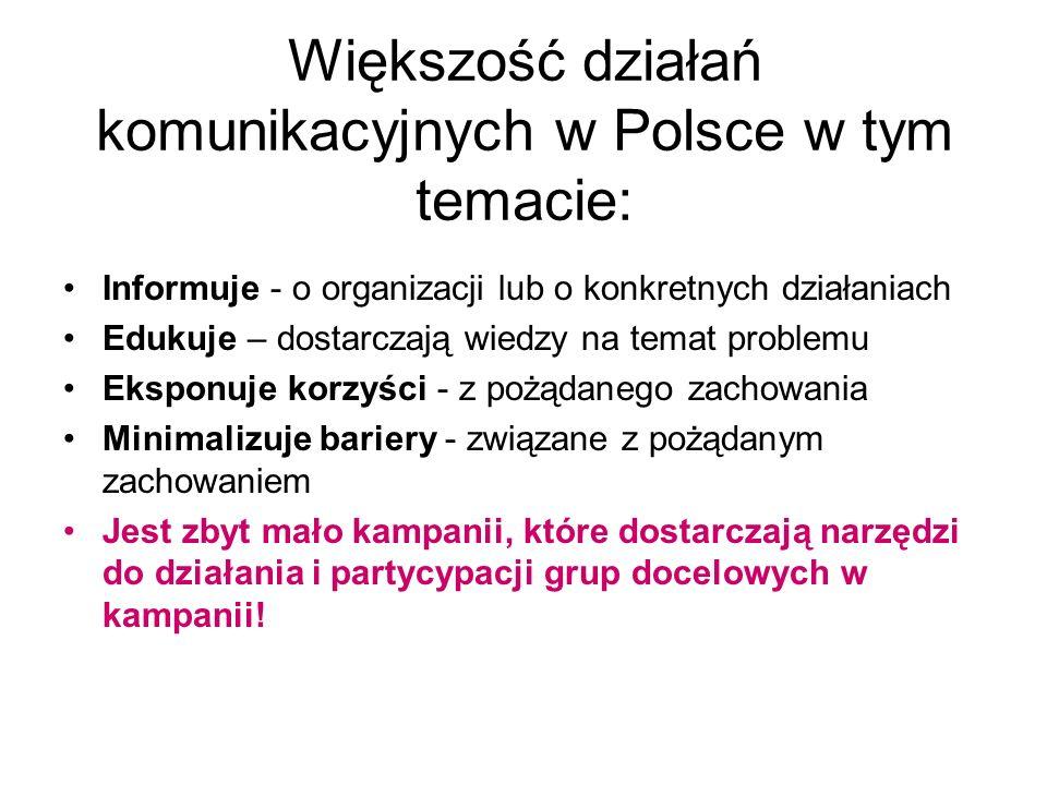 Większość działań komunikacyjnych w Polsce w tym temacie: Informuje - o organizacji lub o konkretnych działaniach Edukuje – dostarczają wiedzy na tema