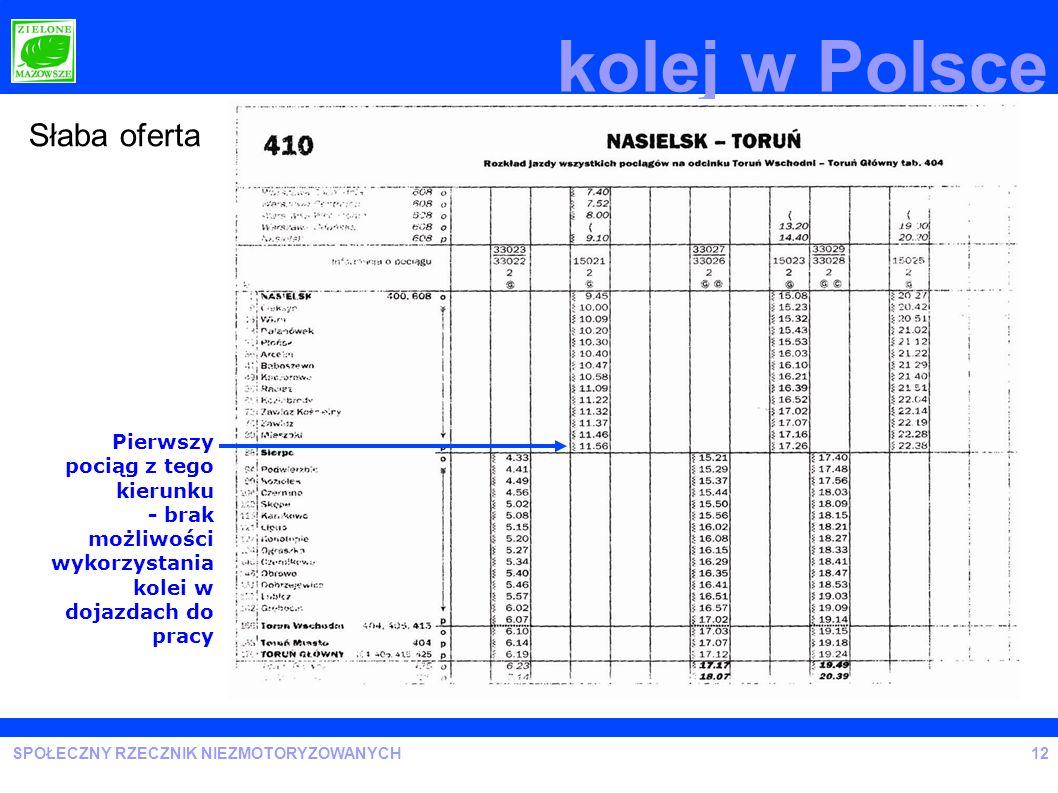 SPOŁECZNY RZECZNIK NIEZMOTORYZOWANYCH kolej w Polsce Słaba oferta Pierwszy pociąg z tego kierunku - brak możliwości wykorzystania kolei w dojazdach do