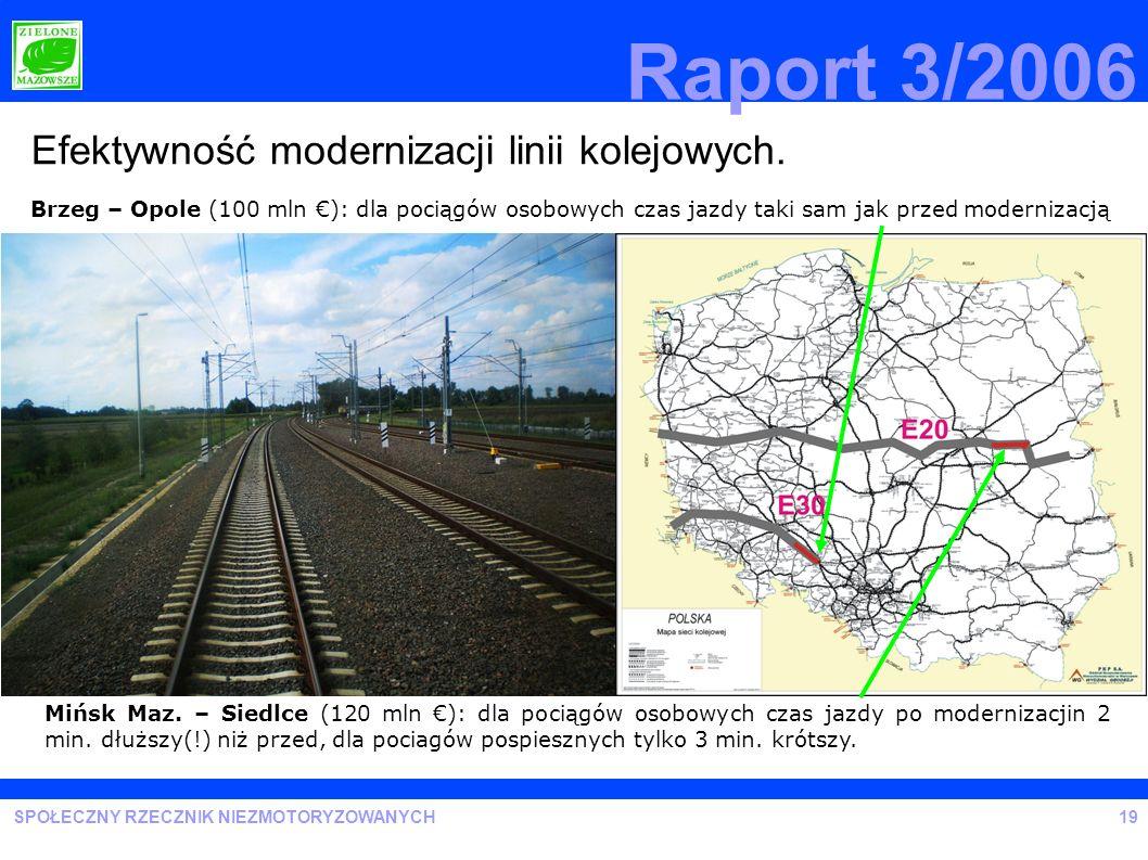 SPOŁECZNY RZECZNIK NIEZMOTORYZOWANYCH Raport 3/2006 Przyczyny: Zbyt małe łuki na rozjazdach Zwykle r=300m v=40 km/h Niewłaściwy zakres prac Błędna identyfikacja potrzeb Modernizuje się główne linie - w relatywanie dobrym stanie 20