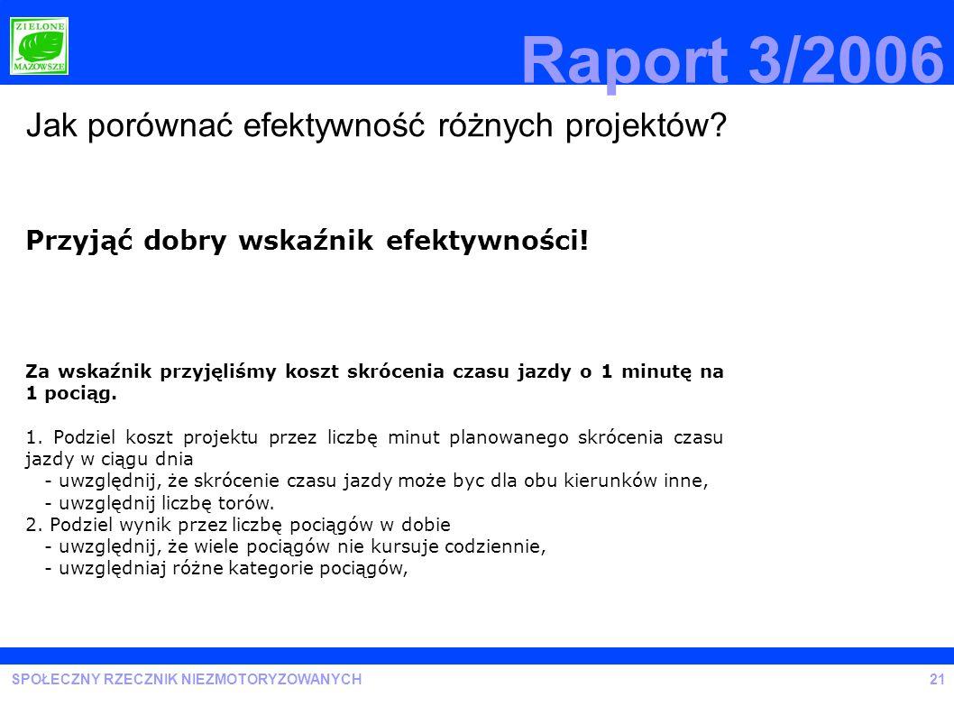 SPOŁECZNY RZECZNIK NIEZMOTORYZOWANYCH Raport 3/2006 Jak porównać efektywność różnych projektów? Za wskaźnik przyjęliśmy koszt skrócenia czasu jazdy o