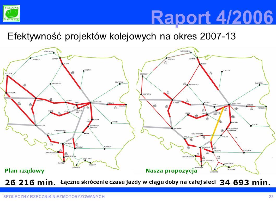 SPOŁECZNY RZECZNIK NIEZMOTORYZOWANYCH Raport 4/2006 Efektywność projektów kolejowych na okres 2007-13 Łączne skrócenie czasu jazdy w ciągu doby na cał