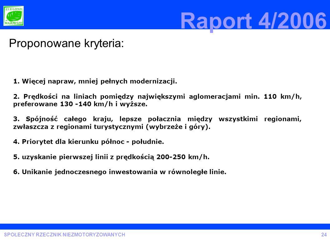 SPOŁECZNY RZECZNIK NIEZMOTORYZOWANYCH Raport 4/2006 24 Proponowane kryteria: 1. Więcej napraw, mniej pełnych modernizacji. 2. Prędkości na liniach pom