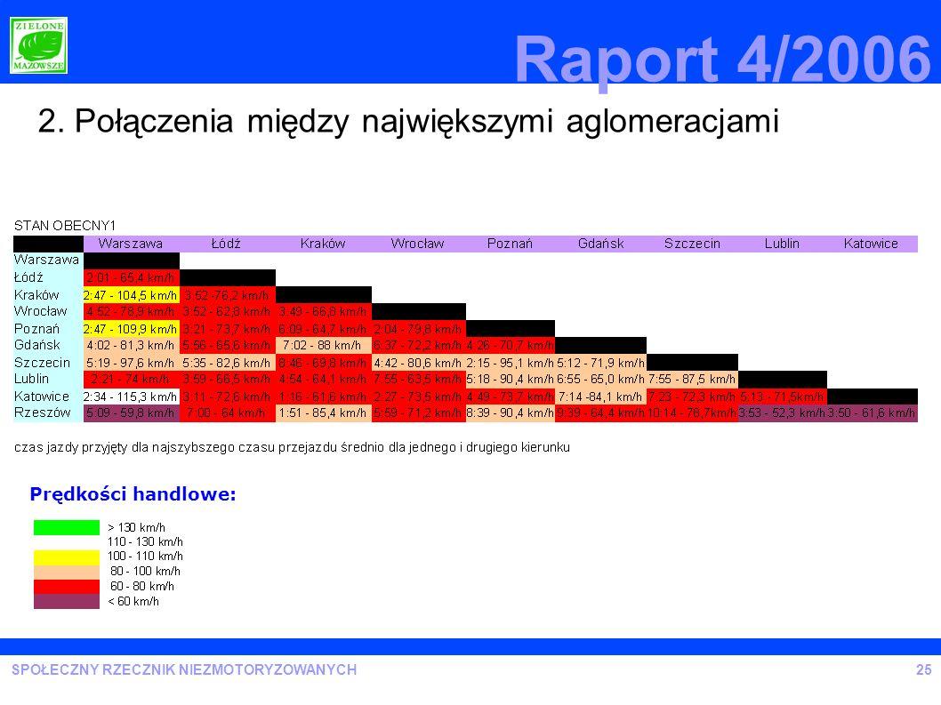 SPOŁECZNY RZECZNIK NIEZMOTORYZOWANYCH Raport 4/2006 25 2. Połączenia między największymi aglomeracjami Prędkości handlowe: