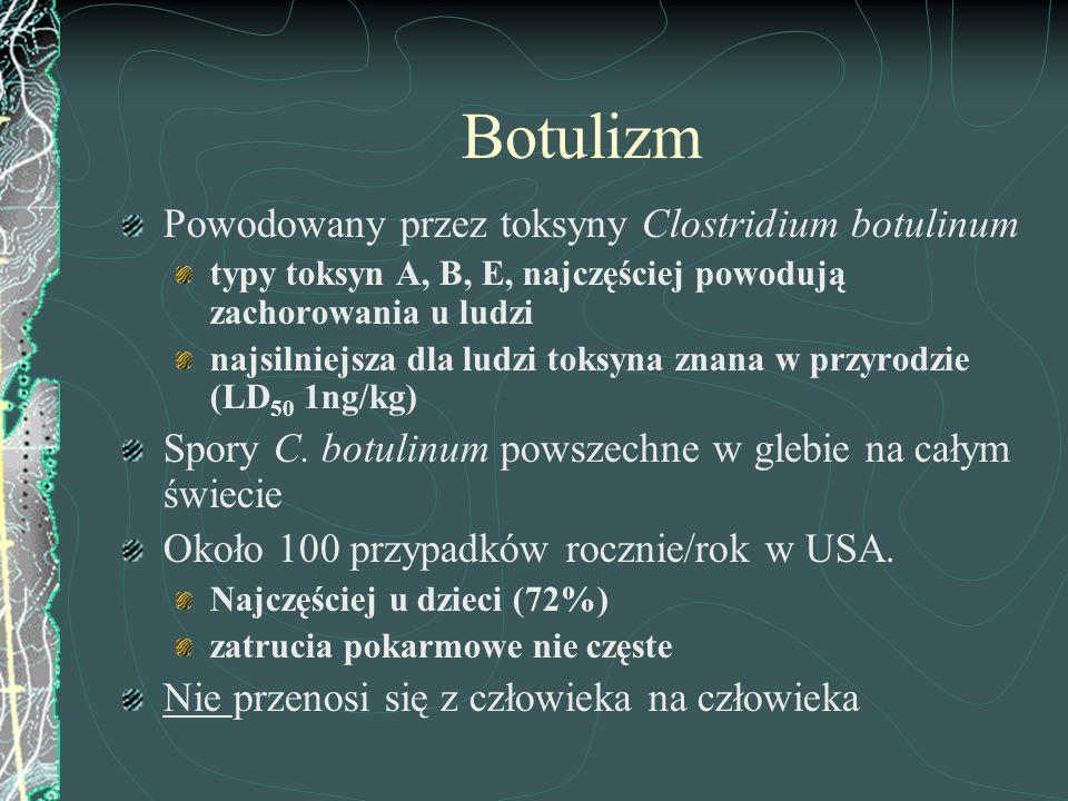 Botulizm Powodowany przez toksyny Clostridium botulinum typy toksyn A, B, E, najczęściej powodują zachorowania u ludzi najsilniejsza dla ludzi toksyna
