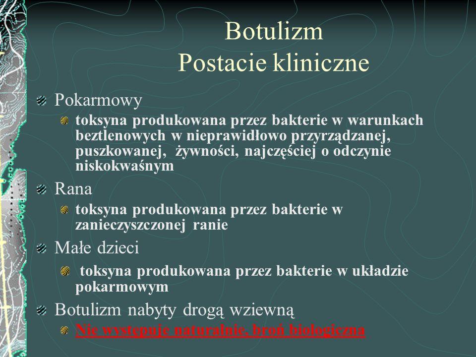 Botulizm Postacie kliniczne Pokarmowy toksyna produkowana przez bakterie w warunkach beztlenowych w nieprawidłowo przyrządzanej, puszkowanej, żywności