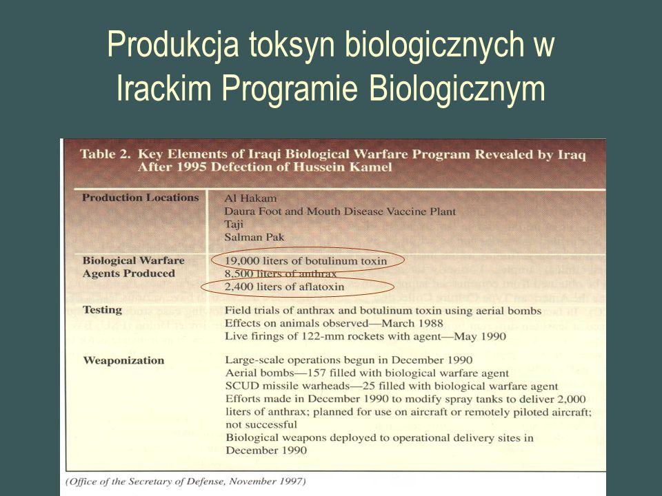Produkcja toksyn biologicznych w Irackim Programie Biologicznym