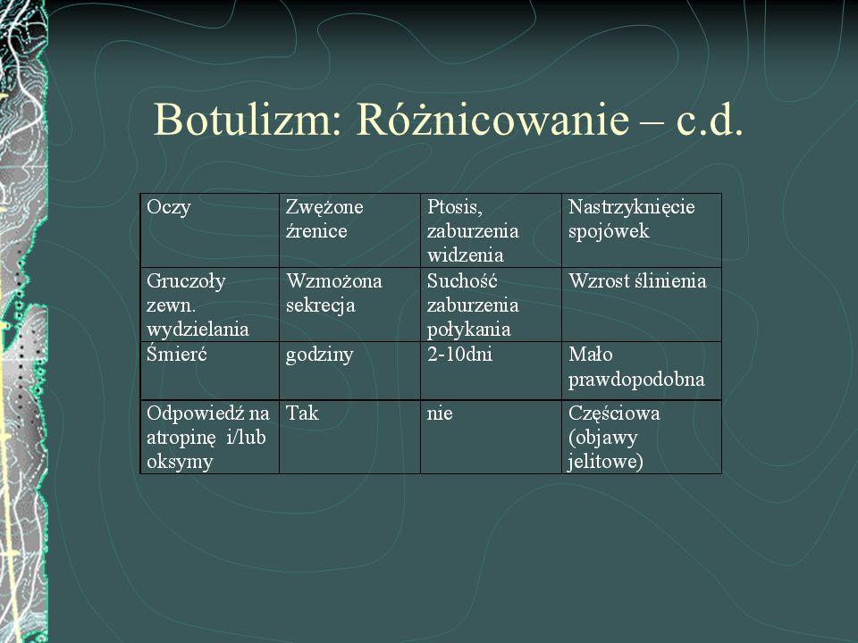 Botulizm: Różnicowanie – c.d.
