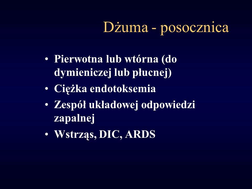 Dżuma - posocznica Pierwotna lub wtórna (do dymieniczej lub płucnej) Ciężka endotoksemia Zespół układowej odpowiedzi zapalnej Wstrząs, DIC, ARDS