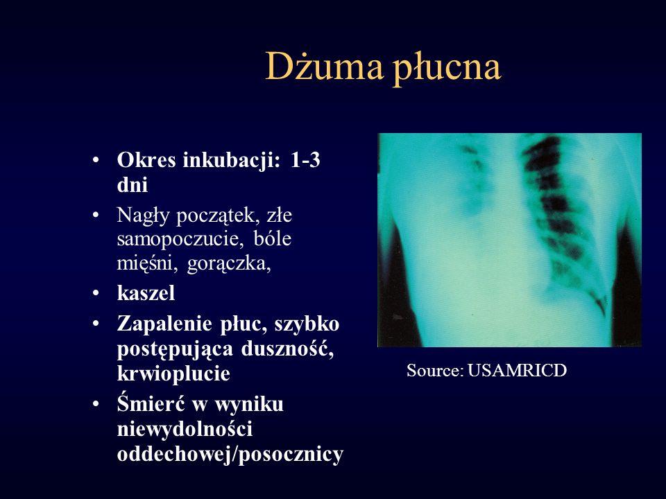 Source: USAMRICD Dżuma płucna Okres inkubacji: 1-3 dni Nagły początek, złe samopoczucie, bóle mięśni, gorączka, kaszel Zapalenie płuc, szybko postępująca duszność, krwioplucie Śmierć w wyniku niewydolności oddechowej/posocznicy
