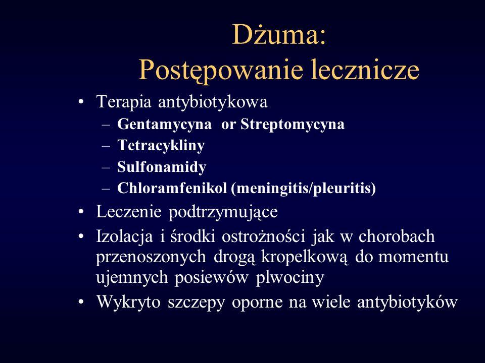 Dżuma: Postępowanie lecznicze Terapia antybiotykowa –Gentamycyna or Streptomycyna –Tetracykliny –Sulfonamidy –Chloramfenikol (meningitis/pleuritis) Leczenie podtrzymujące Izolacja i środki ostrożności jak w chorobach przenoszonych drogą kropelkową do momentu ujemnych posiewów plwociny Wykryto szczepy oporne na wiele antybiotyków