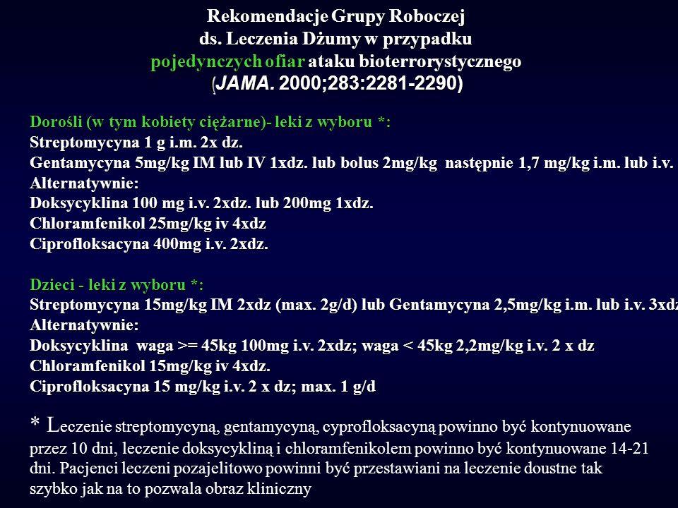 Rekomendacje Grupy Roboczej ds. Leczenia Dżumy w przypadku pojedynczych ofiar ataku bioterrorystycznego (JAMA. 2000;283:2281-2290) Dorośli (w tym kobi