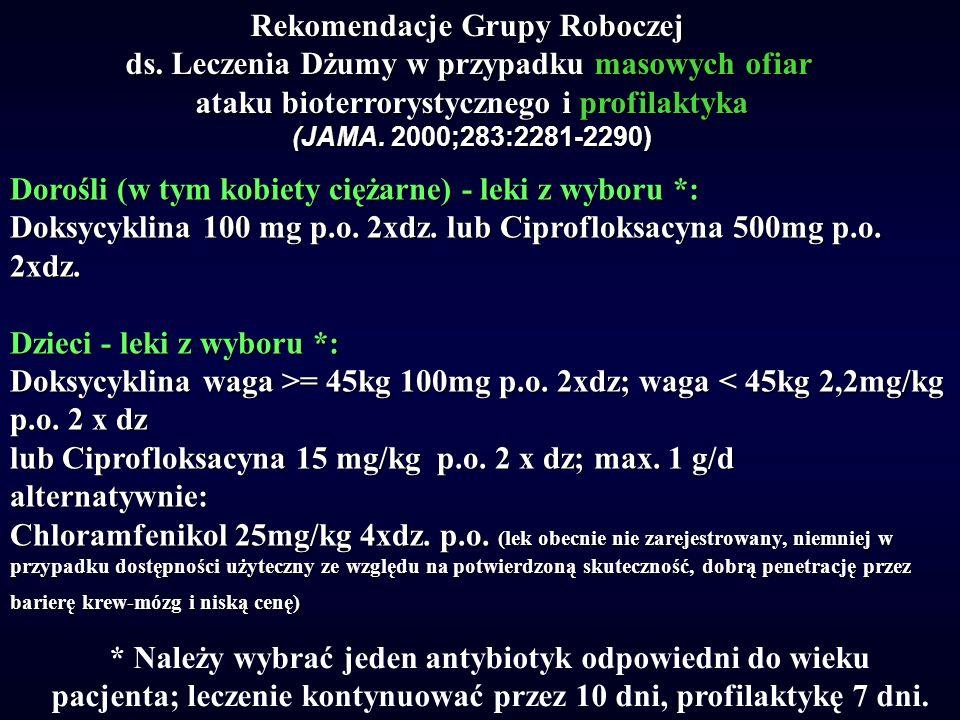 Rekomendacje Grupy Roboczej ds. Leczenia Dżumy w przypadku masowych ofiar ataku bioterrorystycznego i profilaktyka (JAMA. 2000;283:2281-2290) Dorośli