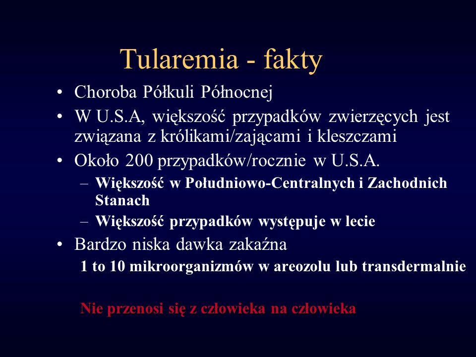 Tularemia: Postacie Kliniczne Wrzodowo-gruczołowa –Wrzód z regionalną adenopatią Gruczołowa –Regionalna adenopatia bez widocznego uszkodzenia skóry Oczno-gruczołowa –Bolesne ropne zapalenie spojówek z adenopatią Tyfoidalna –Posocznica, bez adenopatii –Możliwy obraz po ataku terrorystycznym Płucna (pierwotna lub wtórna) –Możliwy obraz po ataku terrorystycznym
