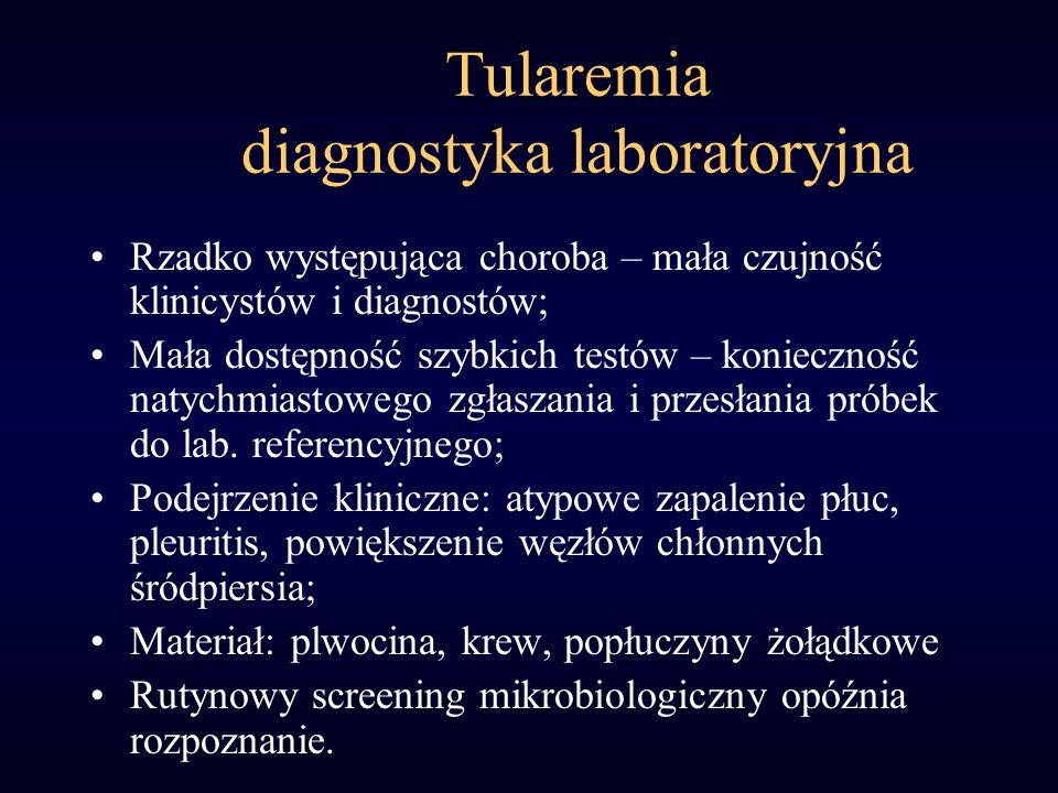 Tularemia diagnostyka laboratoryjna Bezpośrednie badanie rozmazu znakowanego przeciwciałami fluororescencyjnymi – wynik dostępny w ciągu kilku godzin; Badanie immunohistochemiczne; Hodowla – końcowa identyfikacja, podłoża wybiórcze (agar cysteinowy) Testy wykrywające antygen:PCR, ELISA, immunoblotting, elektroforeza pulsacyjna – pomocne przy typowaniu szczepów – laboratoria referencyjne Poziom przeciwciał w surowicy – badanie retrospekcyjne