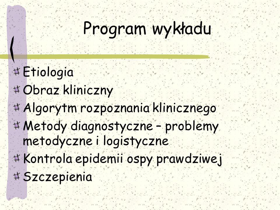 Program wykładu Etiologia Obraz kliniczny Algorytm rozpoznania klinicznego Metody diagnostyczne – problemy metodyczne i logistyczne Kontrola epidemii ospy prawdziwej Szczepienia