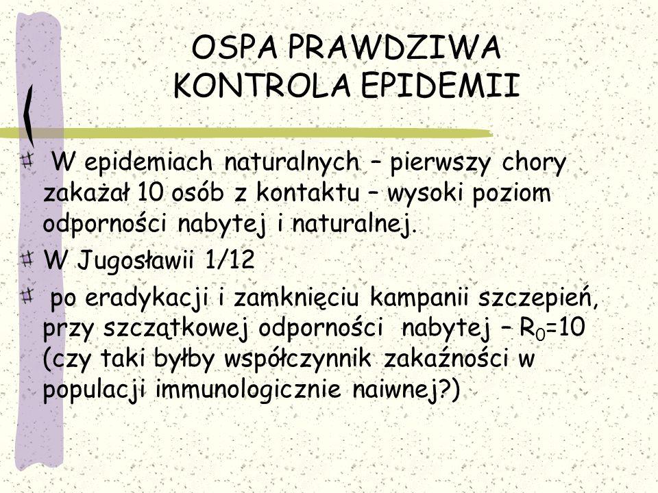 W epidemiach naturalnych – pierwszy chory zakażał 10 osób z kontaktu – wysoki poziom odporności nabytej i naturalnej. W Jugosławii 1/12 po eradykacji