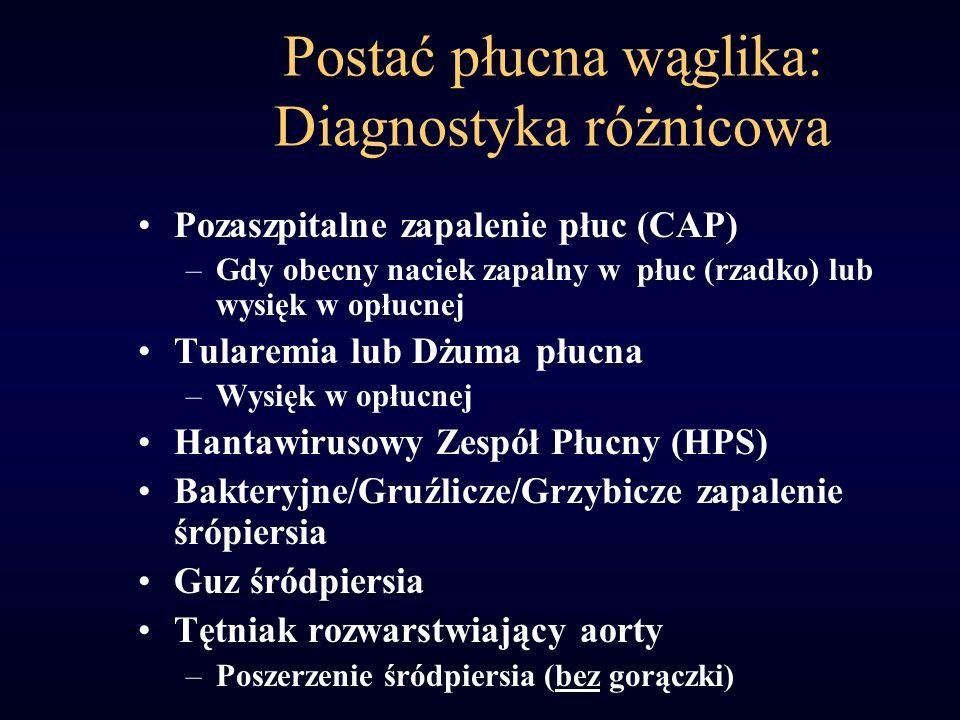 Postać płucna wąglika: Diagnostyka różnicowa Pozaszpitalne zapalenie płuc (CAP) –Gdy obecny naciek zapalny w płuc (rzadko) lub wysięk w opłucnej Tular